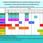 Calendario de Vacunaciones en España